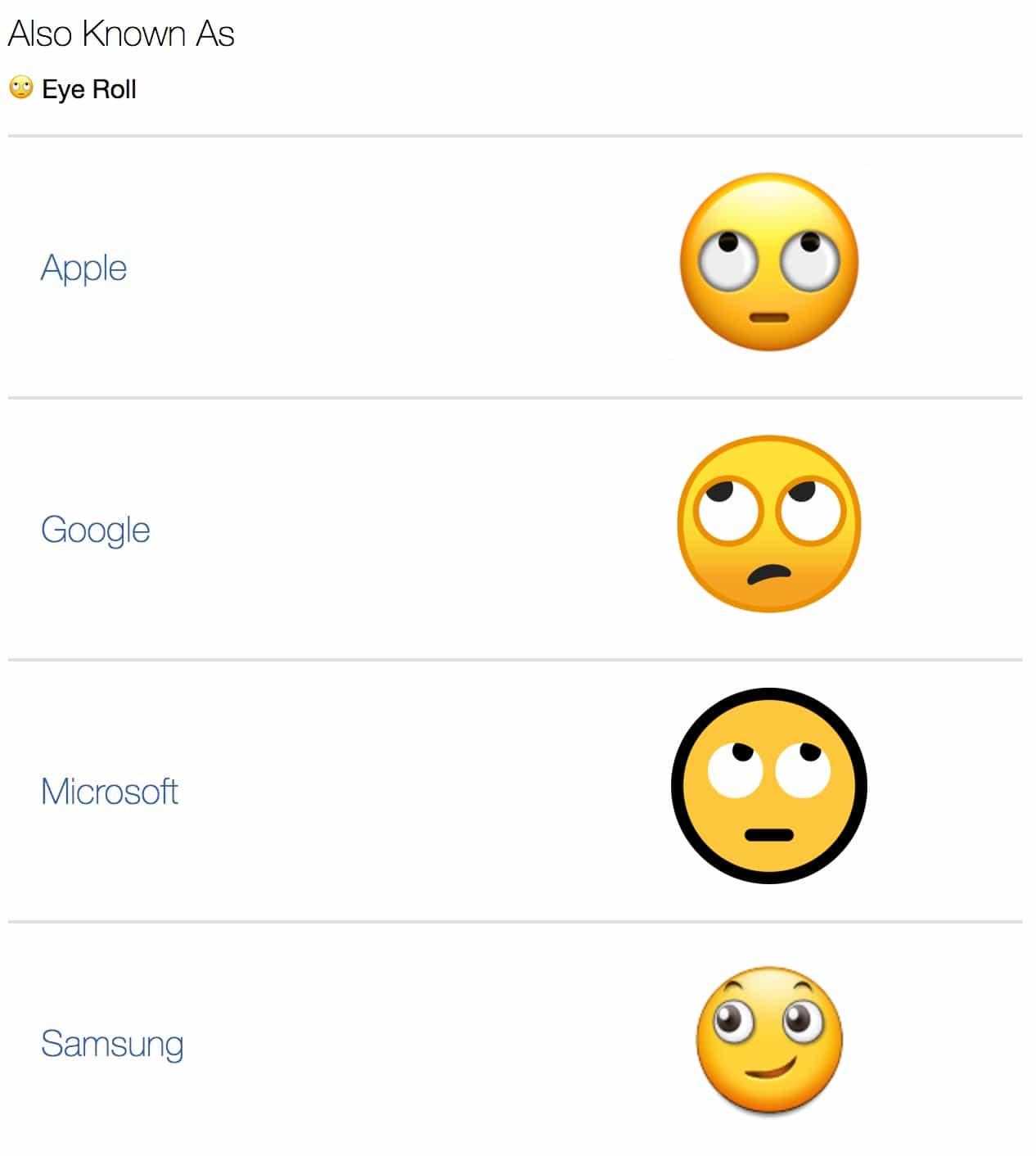 Hoe verschillende bedrijven de emoji met rollende ogen weergeven op hun apparaten
